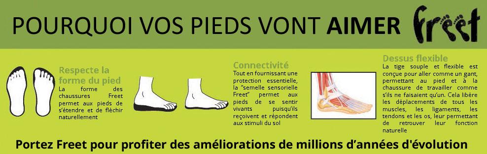 Avantages des chaussures minimalistes Freet Footwear