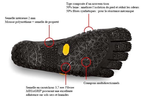 Semelle des FiveFingers V-Alpha - chaussures minimalistes à cinq doigts